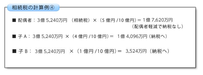 相続税の計算例④