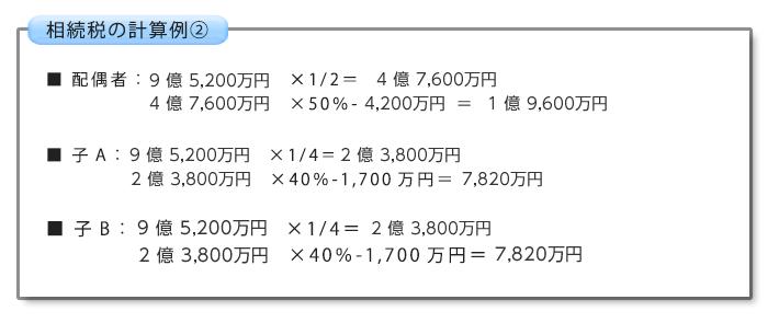 相続税の計算例②